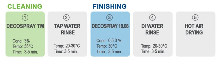 decospray18-08-copie2-768x212